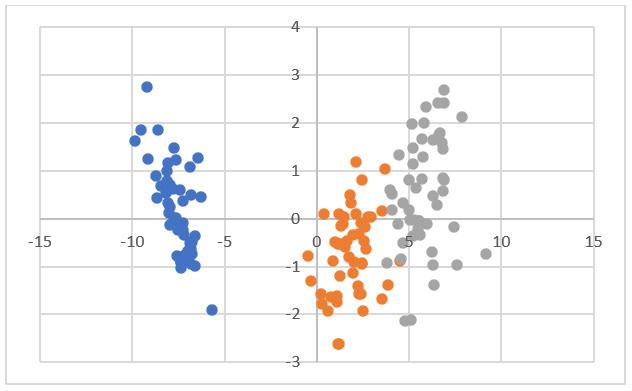 diagram-blogg